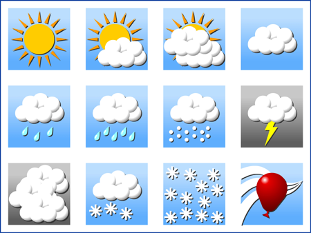 weather chart icons